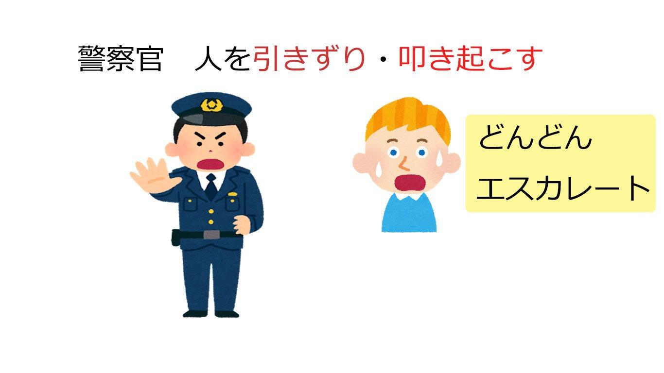 警察官が人を引きずり、叩き起こす(エスカレート)